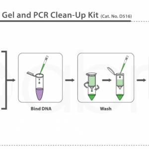 column-pure-geland-pcr-clean-up-kit